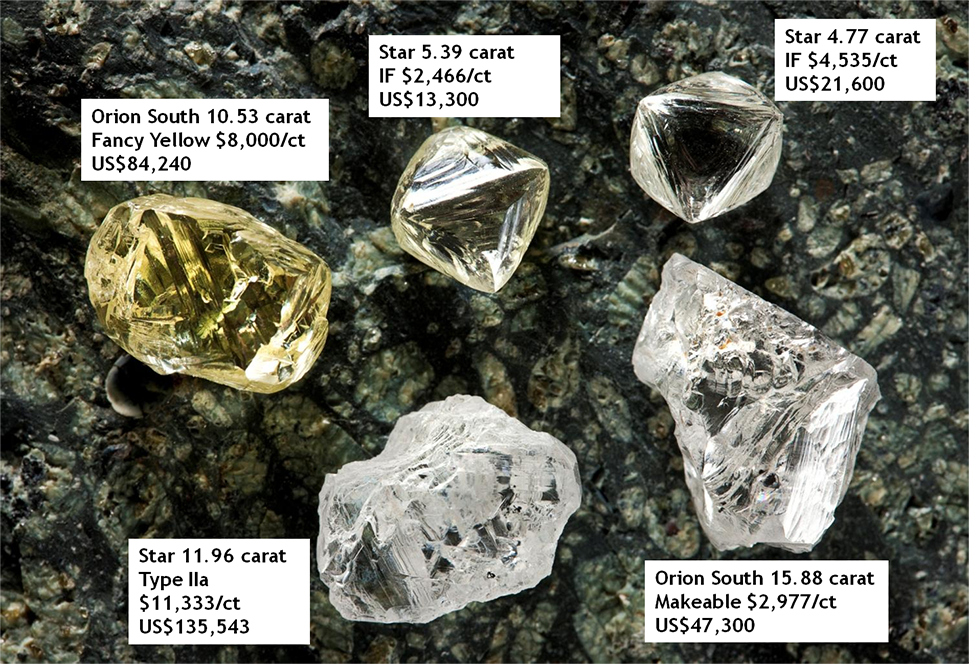 Star – Orion South Diamond Project High Value Stones